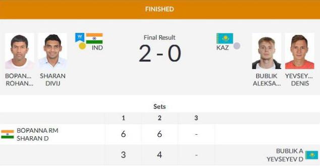 Asian Games Tennis Men's Doubles Indian Veteran Round Gold Medal Dream